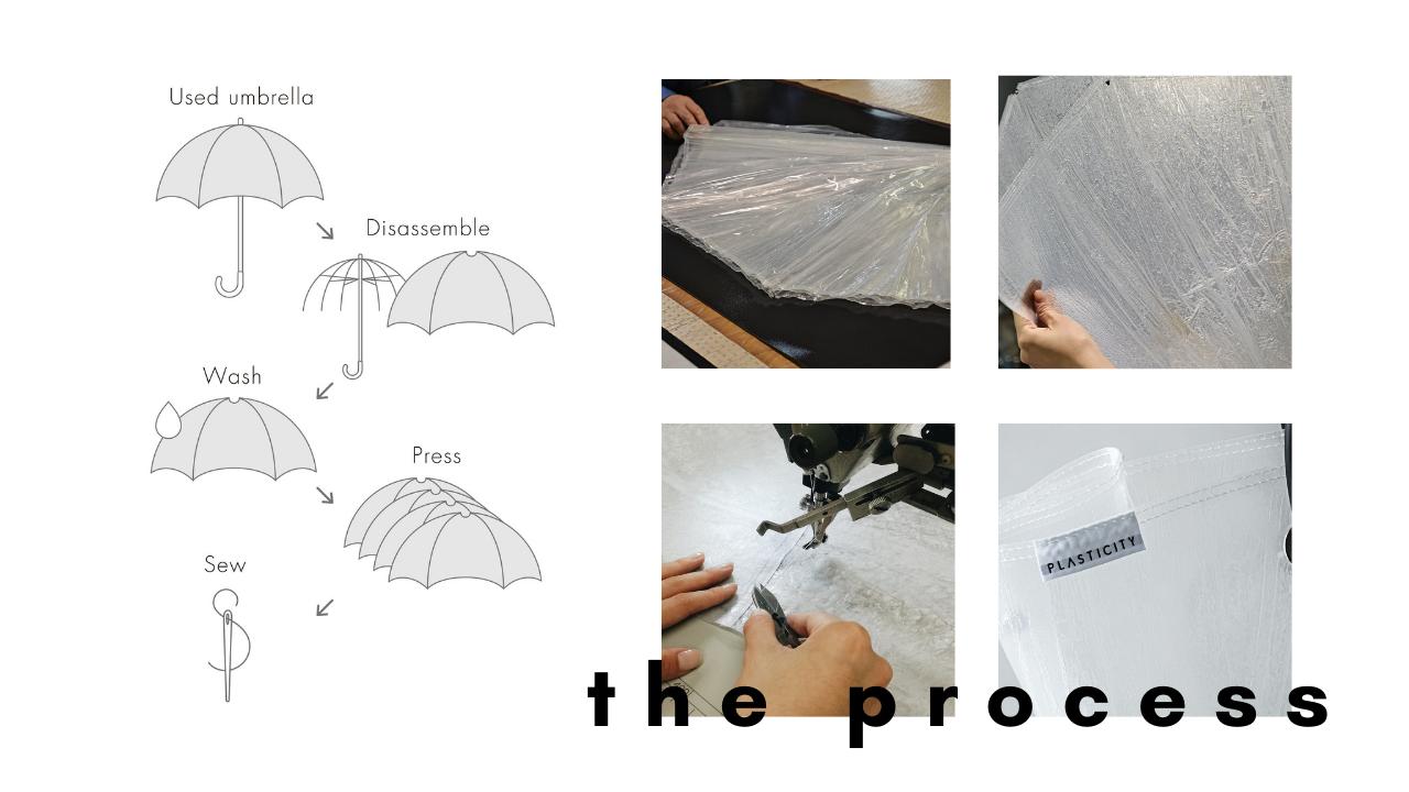 ビニール傘のアップサイクルの工程